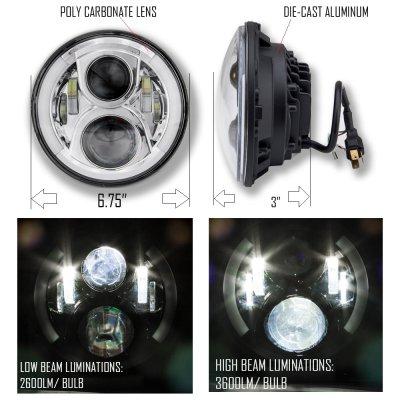 Buick Skylark 1975-1979 LED Projector Sealed Beam Headlights DRL