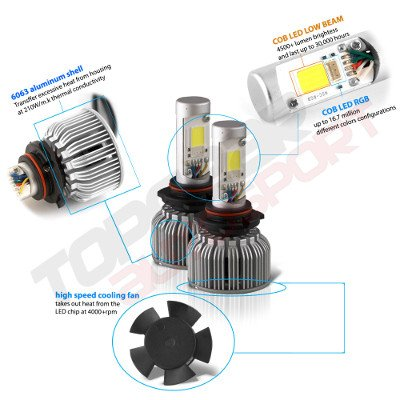 1985 Chevy Astro H4 Color LED Headlight Bulbs App Remote