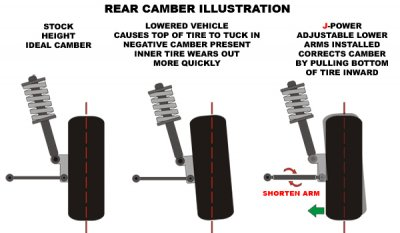 Acura Integra Bumper Parts Diagram together with 2008 Ford Edge Bumper Diagram further P 0996b43f802e82f3 also Index as well Wheel Bearing Diy 620807. on acura tl rear suspension